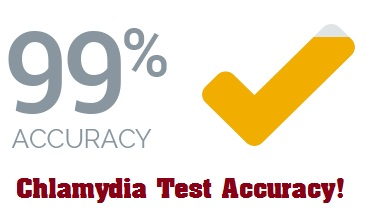 chlamydia test accuracy
